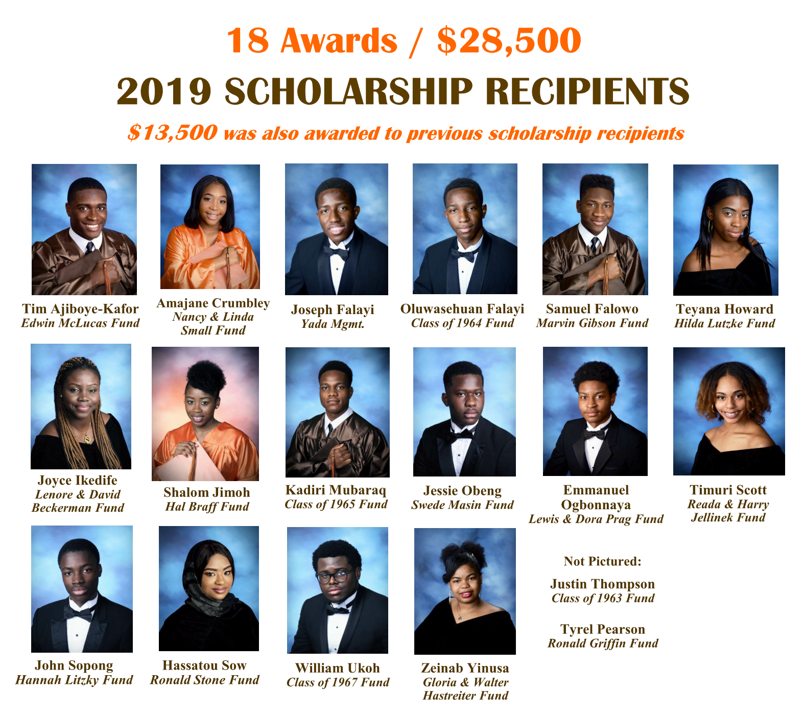 2019 SCHOLARSHIP STUDENTS